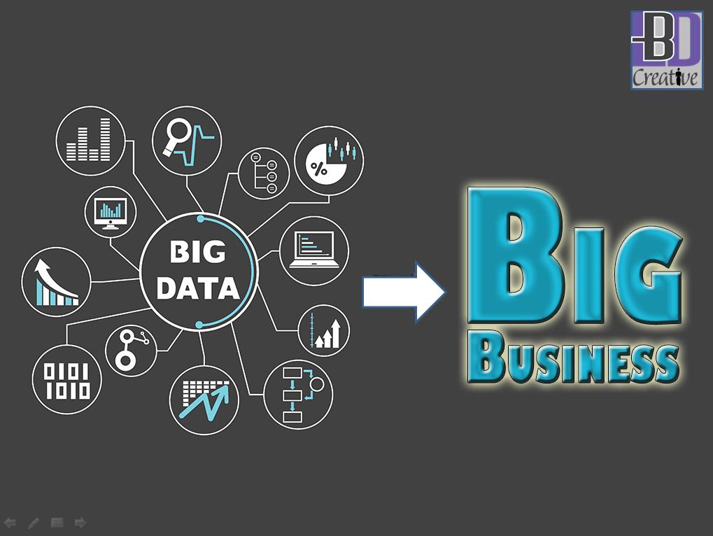 Big Data => Big Business